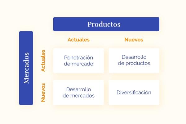 al_mercados-y-productos